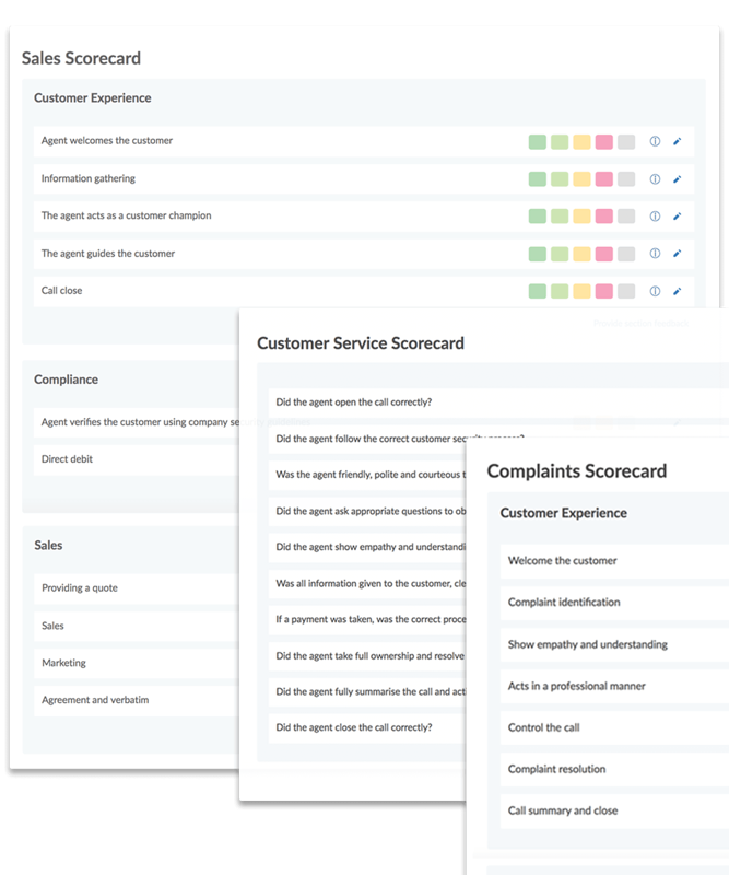 Call Center Quality Scorecard Templates